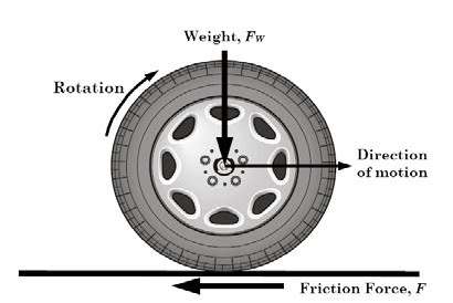 A calculator is used for calculation: it's simple to understand. Similarly, tire size calculator is used for calculation of tire size and suitability of tires according to the size of the vehicle. But surprisingly, this special calculator is used for some other practical benefits of vehicle maintenance.  It helps in proper replacement of a wheel  Tire size calculator is also known as tire plus sizing calculator.  When upsizing of tires of a vehicle is done with a larger tire, this type of calculator is used. This specific type of calculator helps in replacing a wheel with its larger version and for mounting a lower profiled tire diameter and circumstances than the original tire of the vehicle (factory fitted tires).    The calculator helps in wheel size determination for a specific tire  Tire calculator helps in calculating the wheel size of a vehicle. Wheel size is one of the prime factors contributing to a vehicle's stability and speed balance. Tire size calculator runs on an intuitive software, that can guess accurately the right wheel size that works fine, safely, and not hampering the suspension balance of a vehicle.  The calculator helps in measuring wheel size of heavy duty vehicles  Heavy duty trucks are heavy by weight also. Each of the tires of these trucks is quite costly and needs to be taken due care because worn out tire can cause a heavy accident. A quality tire size calculator can accurately speculate the condition of the tire and its durability. This calculator works as a monitoring tool that helps in predicting the need of purchasing next sets of tires, which helps in budget management.  The calculator is used by tire manufacturers  Not only by car owners and care service units use this calculator; also advanced tire size calculator is used by tire manufacturers in their R&D process. Specimen tires are put under rigorous testing before launching them in a market. This is applicable for heavy duty tires as well as for tires meant for lightweight pas