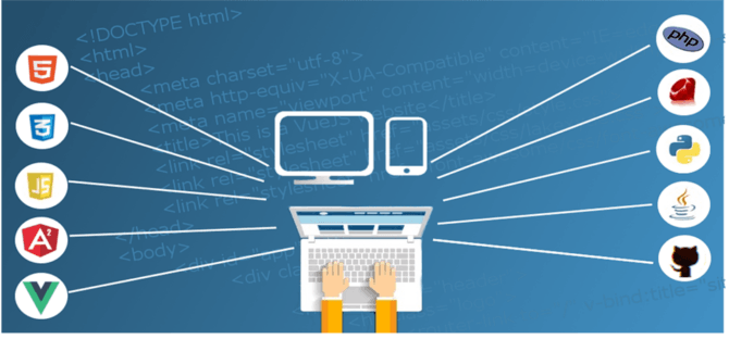 How to Choose the Right Web Programming Language to Use