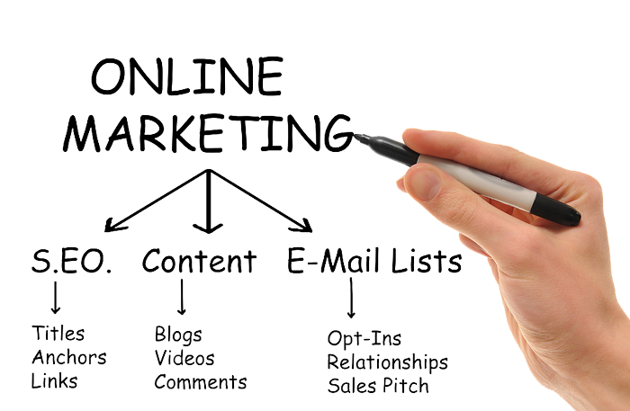 Role Of Marketing Specialist In Online Business